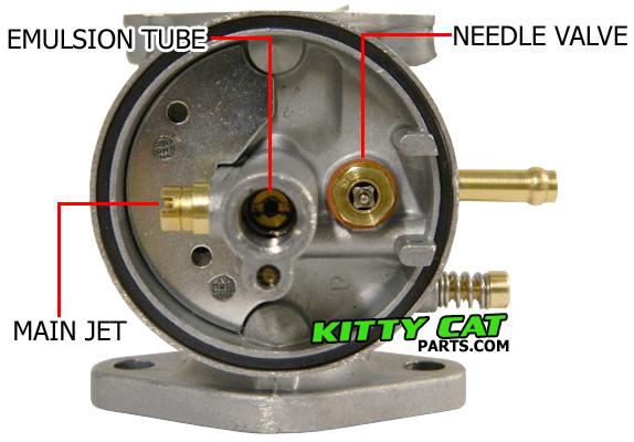 we stock kitty cat carburetor rebuild kits for 1978-1999 models  the kit  includes a new main jet, needle valve and gasket (float valve), pilot jet,